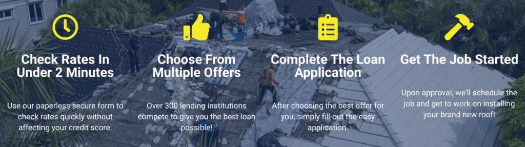 roof loans